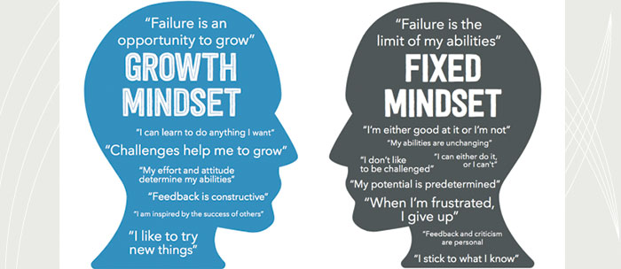 A2-Understanding-the-Growth-Mindset