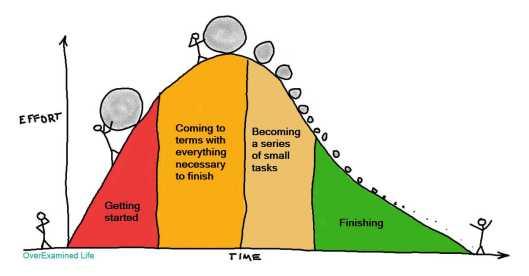 pushing-task-boulder-over-procrastination-hump.jpg
